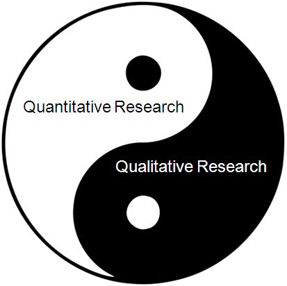 Some Examples of Qualitative Research - brighthubpmcom