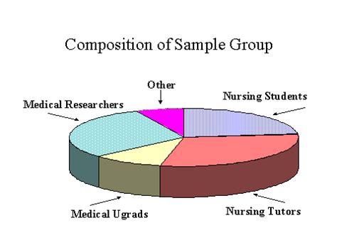 Qualitative data analysis research paper